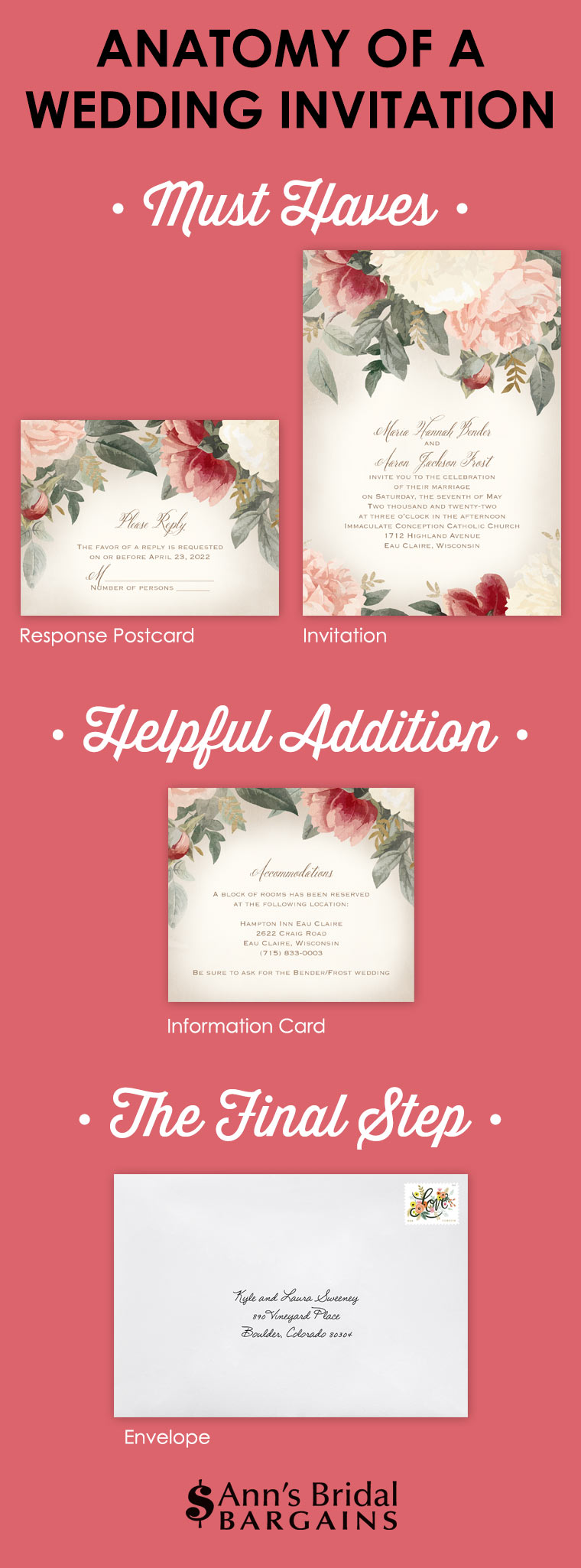 Anatomy of a Wedding Invitation | Ann\'s Bridal Bargains