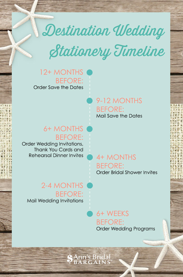 Destination wedding timeline ann 39 s bridal bargains for How to start planning a destination wedding